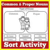 Common and Proper Noun Worksheet Sort