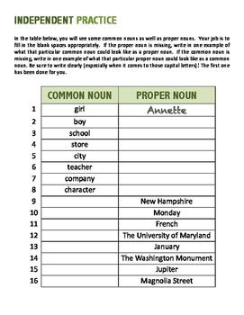 Common and Proper Nouns: Capitalization
