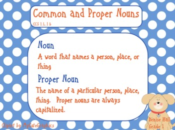 Common and Proper Nouns Common Core Standard 1.L.1b