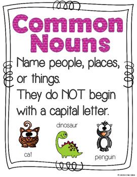 Common and Proper Nouns-Complete Unit