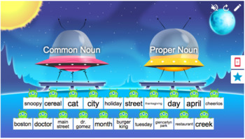 Common and Proper Nouns Interactive SMART Board/iPad Sorting Activity