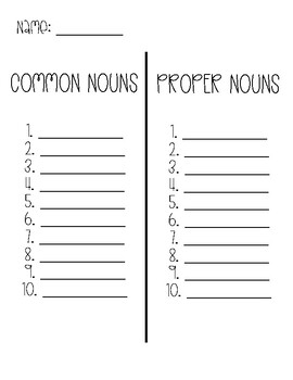 Common and Proper Nouns Recording Sheet