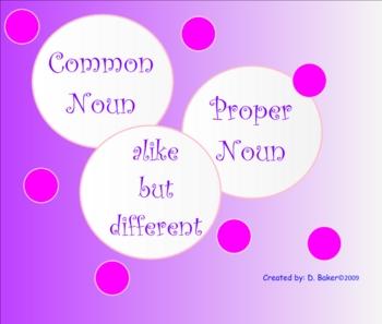 Common and Proper Nouns Smartboard Lesson