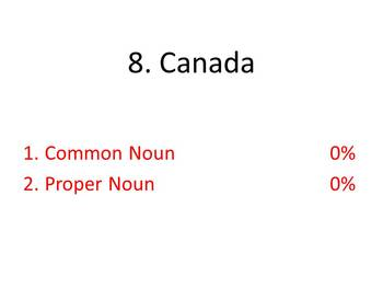 Common and Proper Nouns TurningPoint (Turning Point) Clicker Assessment