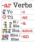 Spanish (español) Common -ar Verbs and verb conjugation (w