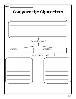Common core Reading Graphic Organizers SPANISH / Org, gráficos para lectura