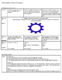 Common core Regents overview