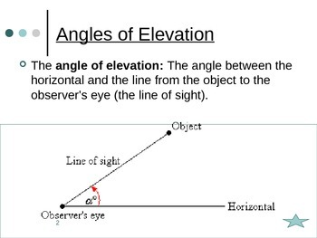 Common core Unit 3.1 Geometry Angle of elevation and depression