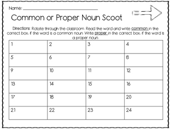 Common or Proper Noun Scoot