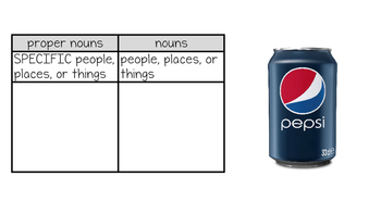Common versus proper nouns PowerPoint