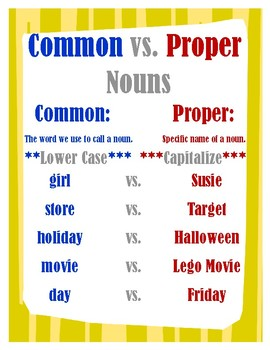 common and proper nouns and capitalizat Full text of the software finder see other formats.