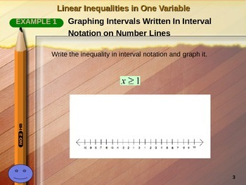 CommonCore Algebra 1 Unit 2.2 graphing inequalities one variable.