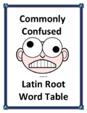 Commonly Confused Latin Root Word Listing Table