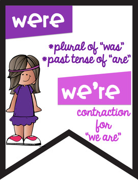 Commonly Confused Words Colored Anchor Charts with a Colorful Cute Kids Theme