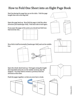 Commonly Confused Words (Homonyms) Foldable
