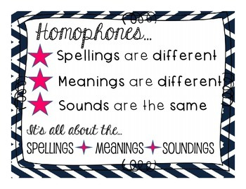 Commonly Confused Words:  Homophones, Homonyms, and Homographs
