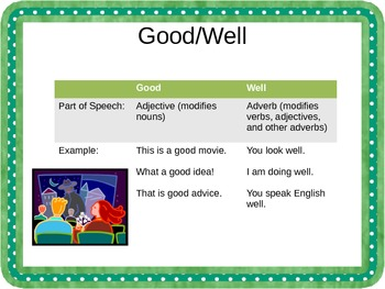 Commonly Confused Words PPT