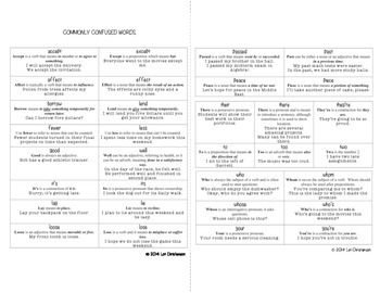 Commonly Confused Words Printable Chart