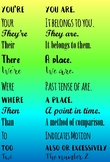 Commonly Misused Words - Poster Pack!