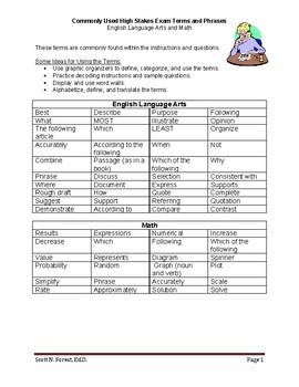 Common ELA/Math High Stakes Exam Terms with English/Spanish Glossary (PDF)