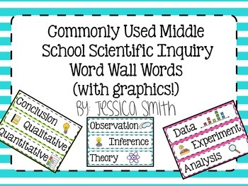 Commonly Used Middle School Science Word Wall Words