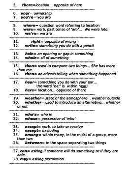 Commonly confused words practice and writing tool
