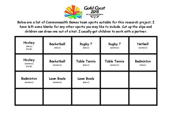 Commonwealth Games 2018 - Team Games Research