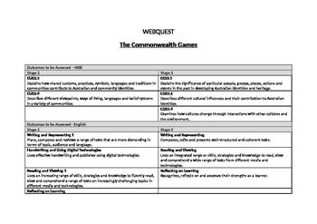 Commonwealth Games Webquest