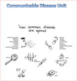 Communicable Disease Unit Bundle