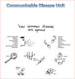 Communicable Disease Unit Bundle
