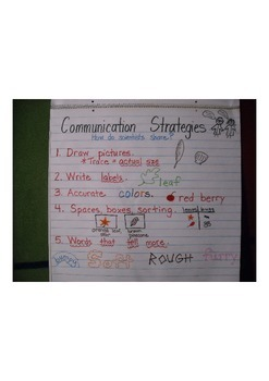 Communicate like a Scientist