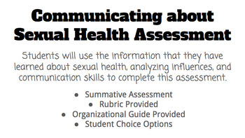 Communicating About Sexual Health Assessment