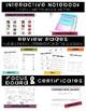 Communication Basics-  Behavior Basics Program for Special