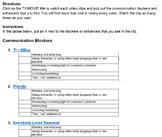 Communication Blockers & Enhancers Worksheet