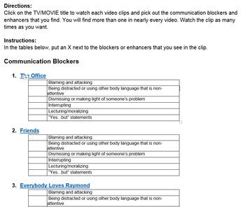 communication blockers Communication Blockers