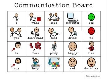 Communication Board for Sped, AAC