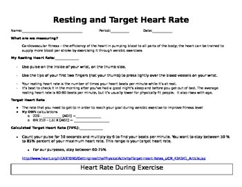 Resting and Target Heart Rate