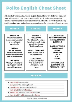 Communication Cheat Sheet - Polite English