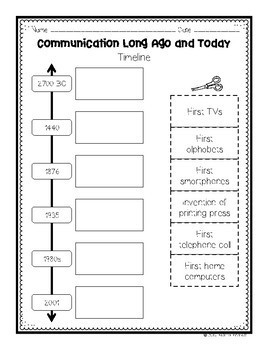 Communication Interactive Repeated Close Read Aloud Lesson Plan and Tasks