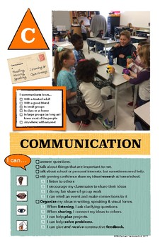 Communication Core Competency Profile