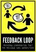 Speech / Communication Model Anchor Signs
