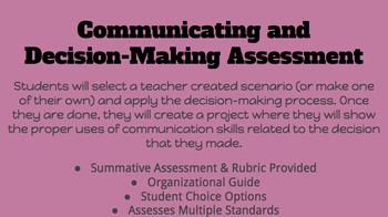 Communication & Decision-Making Assessment