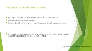 Communication Disorders-Know The Signs PowerPoint