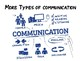 {Freebie} Communication Effectiveness for Older Elementary Students