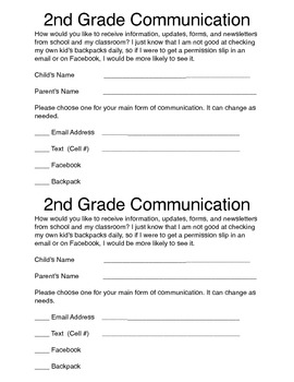Communication Form (parents choose what form of communication they prefer)