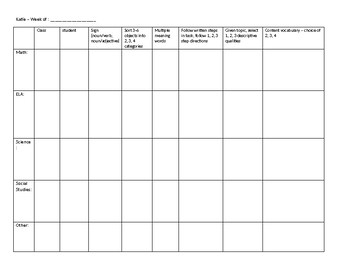 Speech Therapy-Special Education-Communication Matrix