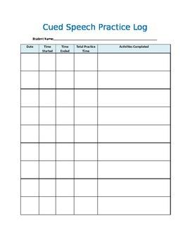Communication Mode Practice Log