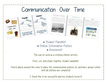 Communication Over Time