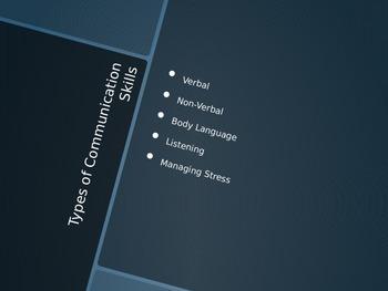 Communication Powerpoint