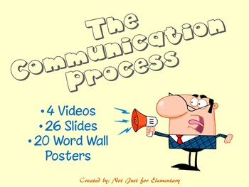 Communication Process Powerpoint
